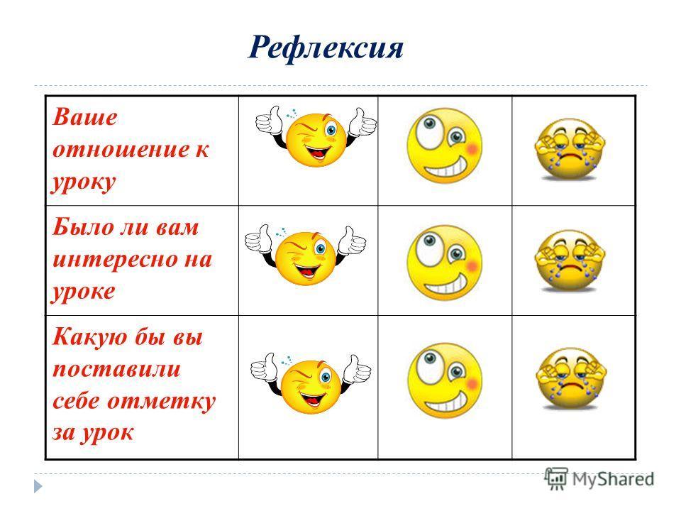 Рефлексия Ваше отношение к уроку Было ли вам интересно на уроке Какую бы вы поставили себе отметку за урок