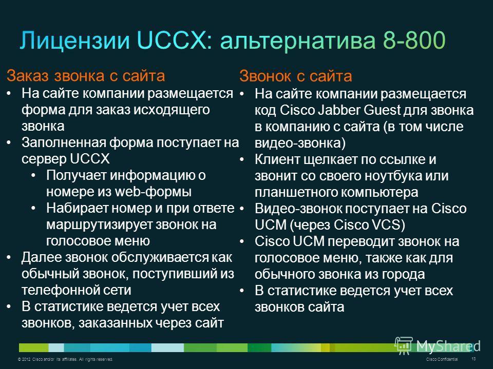 © 2012 Cisco and/or its affiliates. All rights reserved. Cisco Confidential 13 Заказ звонка с сайта На сайте компании размещается форма для заказ исходящего звонка Заполненная форма поступает на сервер UCCX Получает информацию о номере из web-формы Н