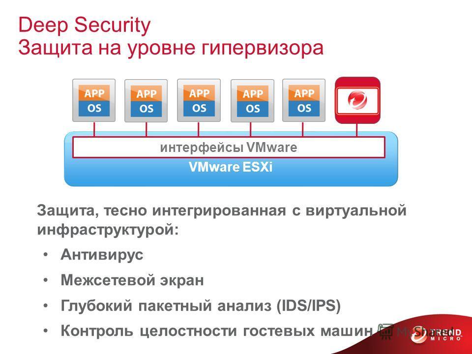Deep Security Защита на уровне гипервизора Защита, тесно интегрированная с виртуальной инфраструктурой: Антивирус Межсетевой экран Глубокий пакетный анализ (IDS/IPS) Контроль целостности гостевых машин VMware ESXi интерфейсы VMware