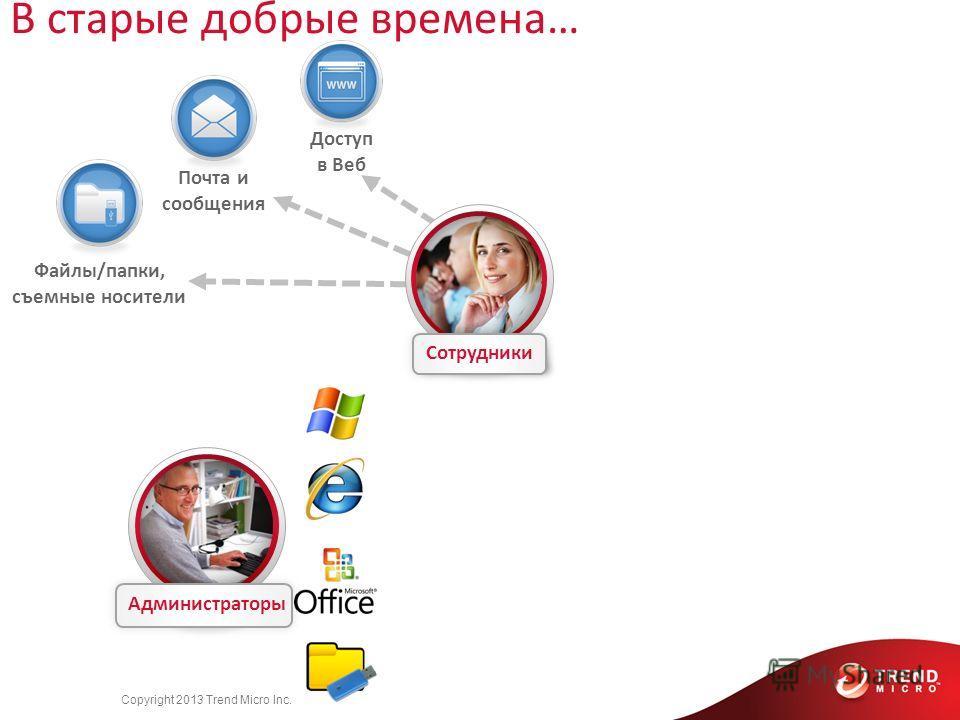 Employees Copyright 2013 Trend Micro Inc. В старые добрые времена… Сотрудники Файлы/папки, съемные носители Почта и сообщения Доступ в Веб Администраторы