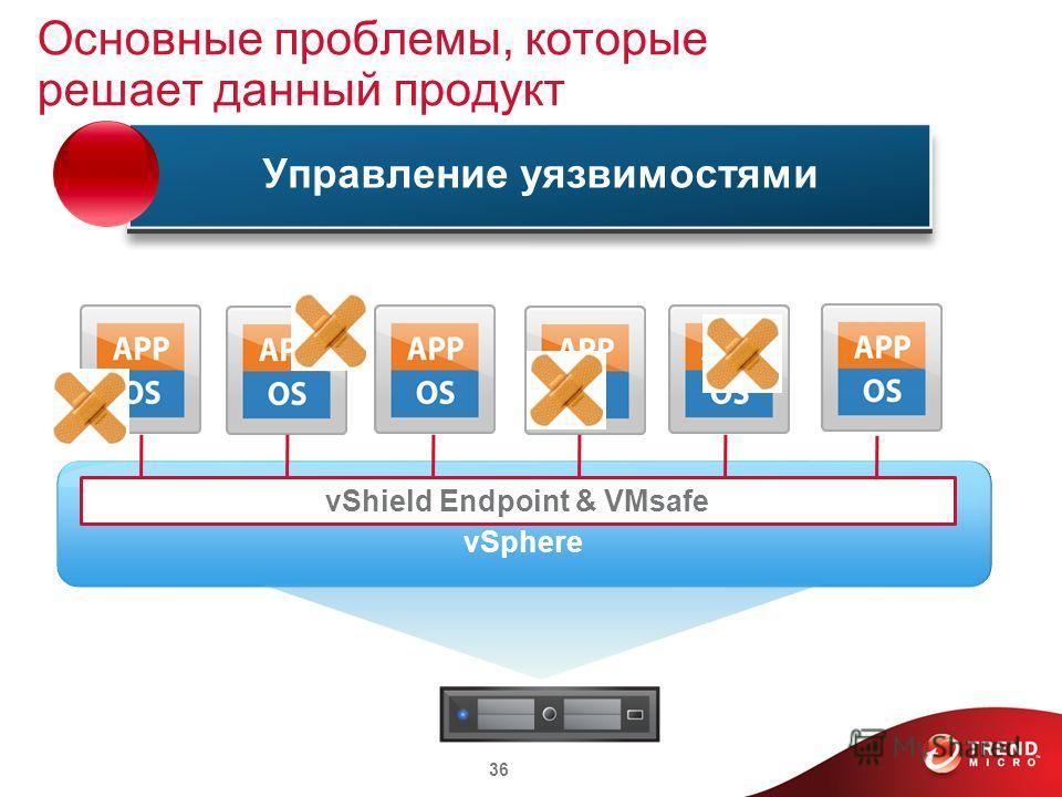 Основные проблемы, которые решает данный продукт 36 vSphere vShield Endpoint & VMsafe Управление уязвимостями