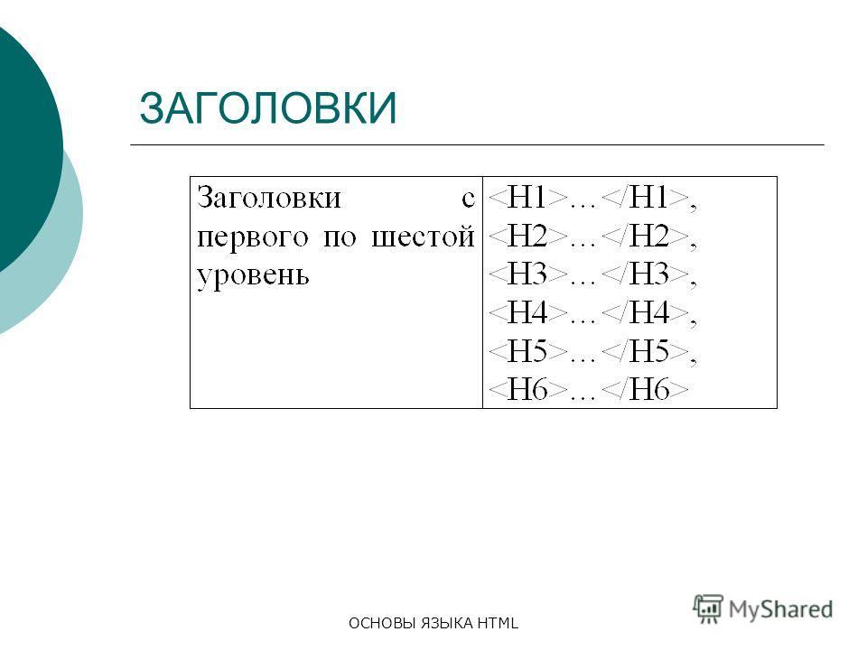 ОСНОВЫ ЯЗЫКА HTML ЗАГОЛОВКИ