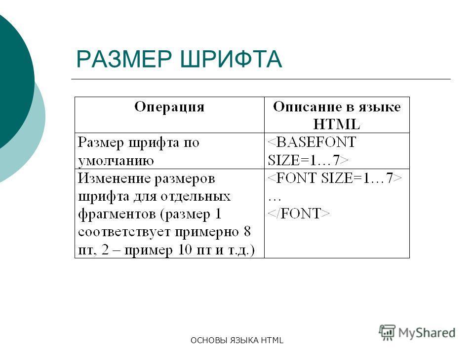 ОСНОВЫ ЯЗЫКА HTML РАЗМЕР ШРИФТА