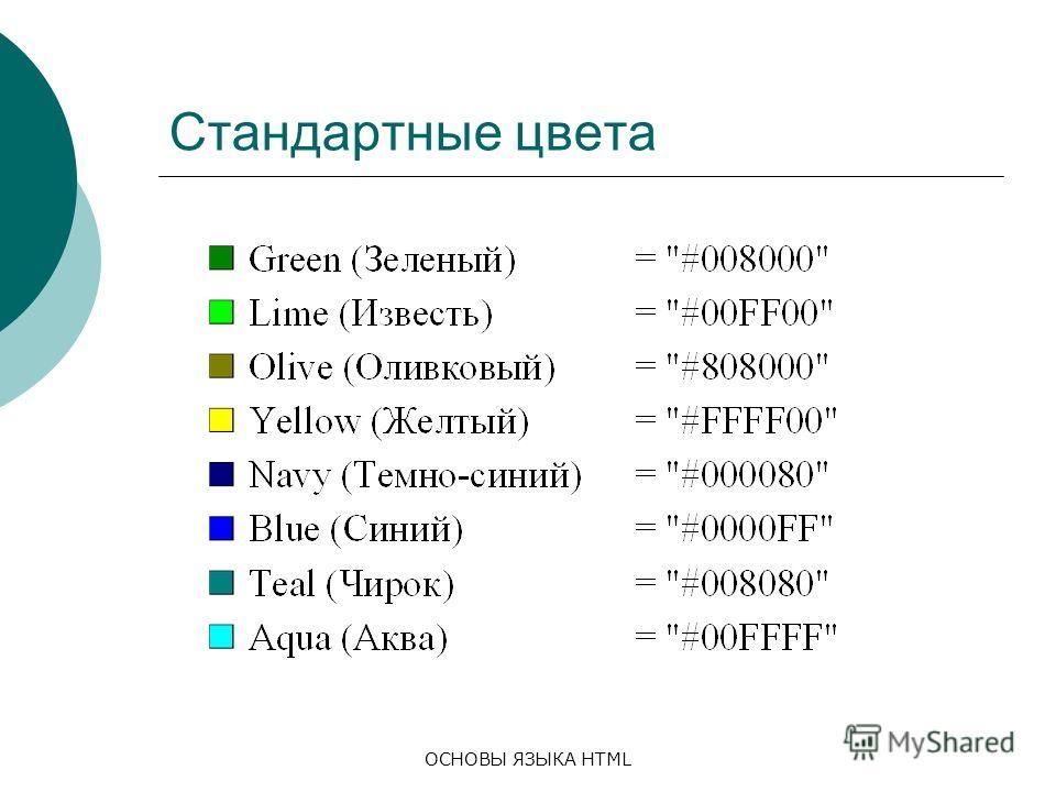 ОСНОВЫ ЯЗЫКА HTML Стандартные цвета