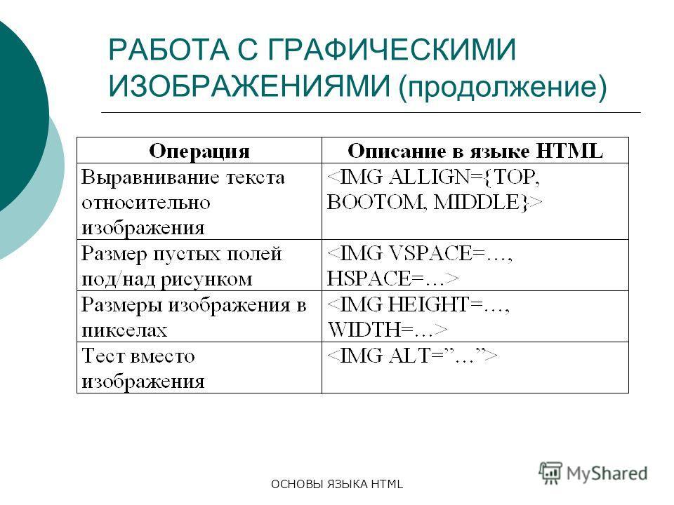ОСНОВЫ ЯЗЫКА HTML РАБОТА С ГРАФИЧЕСКИМИ ИЗОБРАЖЕНИЯМИ (продолжение)