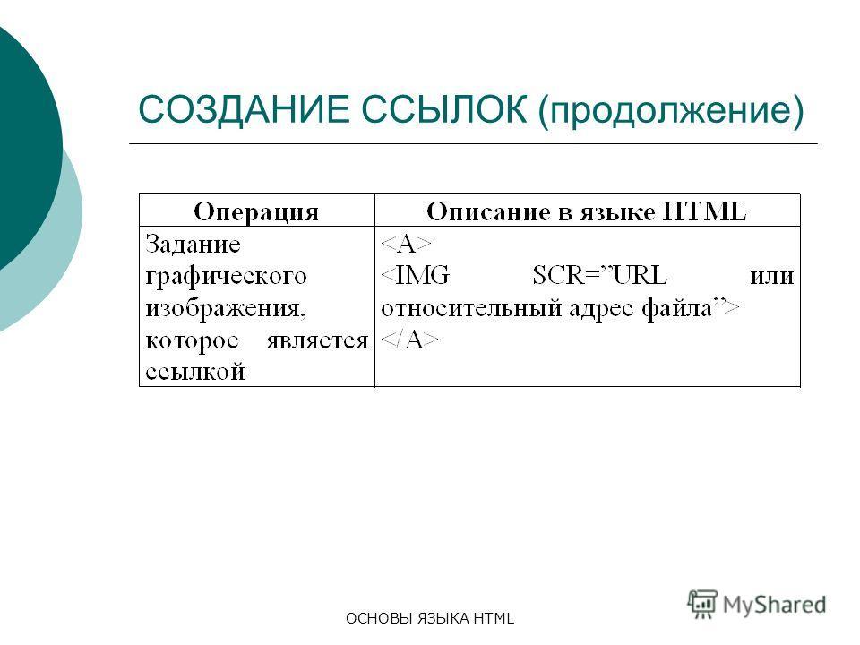 ОСНОВЫ ЯЗЫКА HTML СОЗДАНИЕ ССЫЛОК (продолжение)
