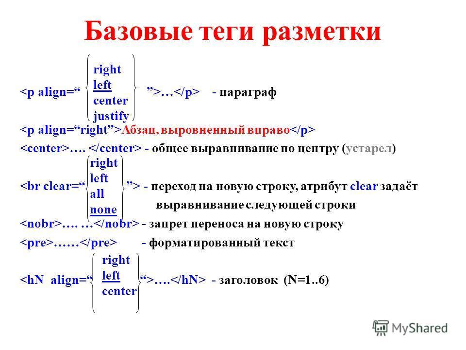 Базовые теги разметки … - параграф Абзац, выровненный вправо …. - общее выравнивание по центру (устарел) - переход на новую строку, атрибут clear задаёт выравнивание следующей строки …. … - запрет переноса на новую строку …… - форматированный текст …