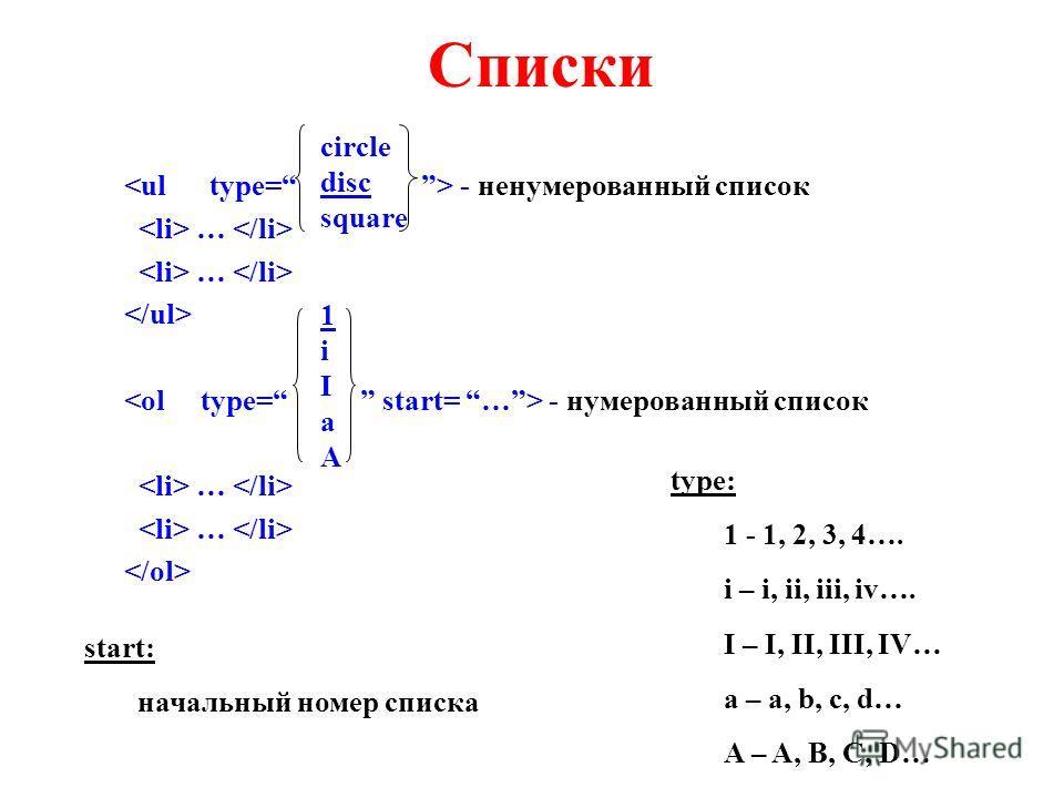 Списки - ненумерованный список … - нумерованный список … circle disc square 1iIaA1iIaA type: 1 - 1, 2, 3, 4…. i – i, ii, iii, iv…. I – I, II, III, IV… a – a, b, c, d… A – A, B, C, D… start: начальный номер списка