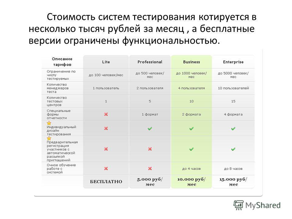 Стоимость систем тестирования котируется в несколько тысяч рублей за месяц, а бесплатные версии ограничены функциональностью.