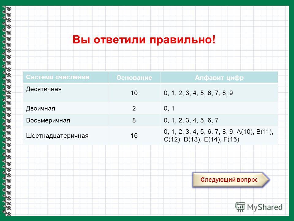 Вы ответили правильно! Следующий вопрос Система счисления Основание Алфавит цифр Десятичная 100, 1, 2, 3, 4, 5, 6, 7, 8, 9 Двоичная 20, 1 Восьмеричная 80, 1, 2, 3, 4, 5, 6, 7 Шестнадцатеричная 16 0, 1, 2, 3, 4, 5, 6, 7, 8, 9, А(10), В(11), C(12), D(1