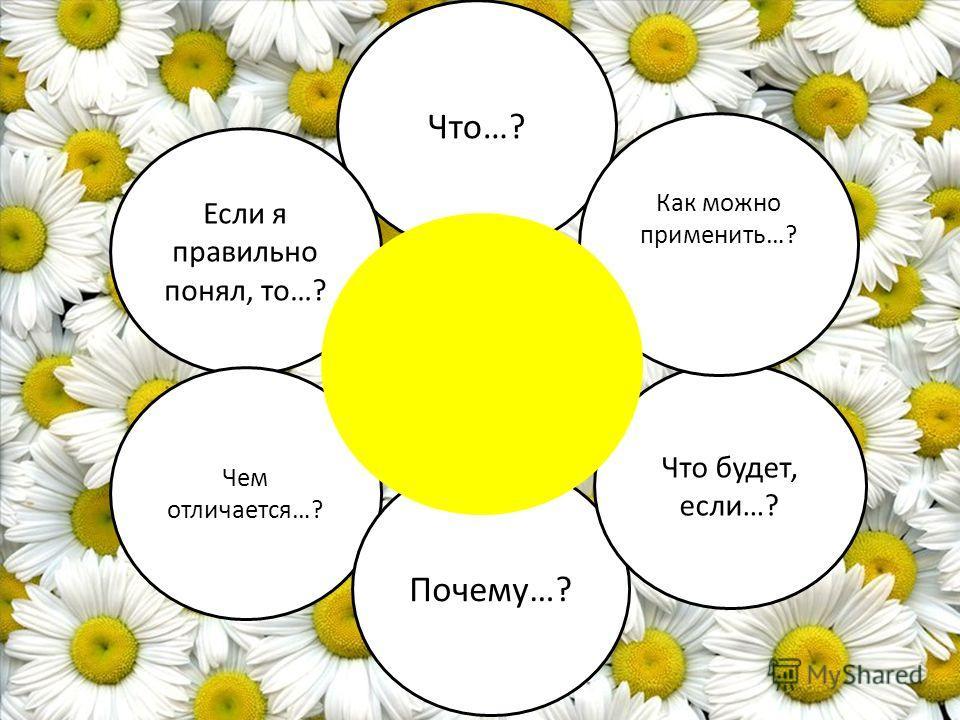 Что…? Если я правильно понял, то…? Чем отличается…? Почему…? Что будет, если…? Как можно применить…?