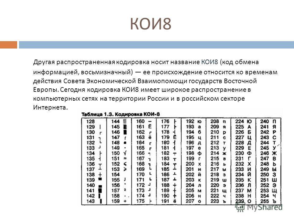 КОИ 8 Другая распространенная кодировка носит название КОИ 8 ( код обмена информацией, восьмизначный ) ее происхождение относится ко временам действия Совета Экономической Взаимопомощи государств Восточной Европы. Сегодня кодировка КОИ 8 имеет широко