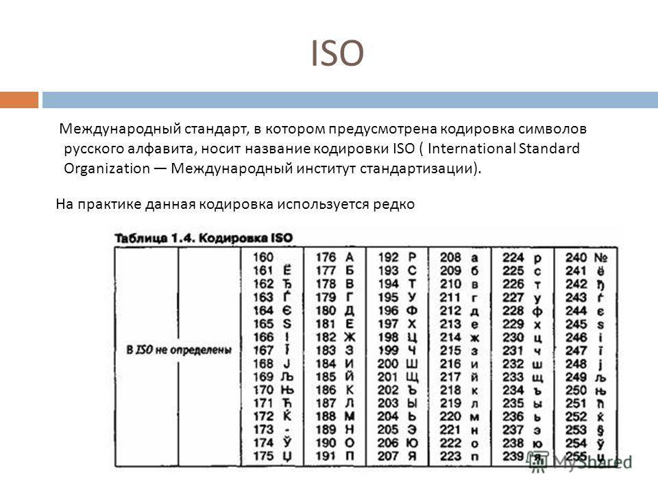 ISO Международный стандарт, в котором предусмотрена кодировка символов русского алфавита, носит название кодировки ISO ( International Standard Organization Международный институт стандартизации ). На практике данная кодировка используется редко