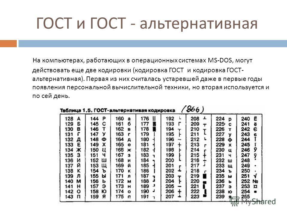 ГОСТ и ГОСТ - альтернативная На компьютерах, работающих в операционных системах MS-DOS, могут действовать еще две кодировки ( кодировка ГОСТ и кодировка ГОСТ - альтернативная ). Первая из них считалась устаревшей даже в первые годы появления персонал