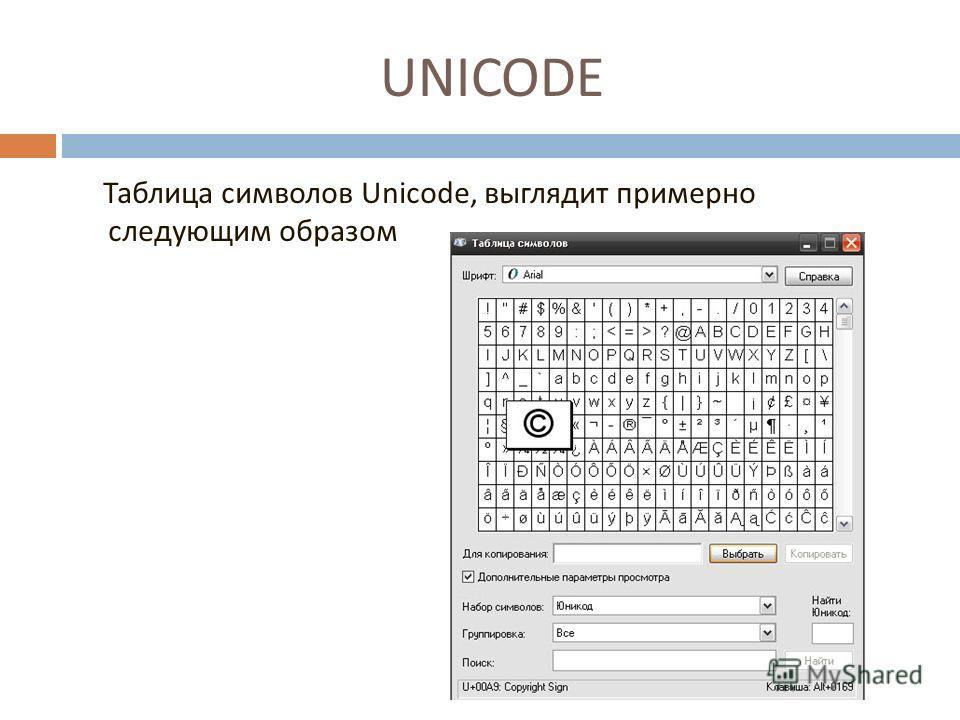 UNICODE Таблица символов Unicode, выглядит примерно следующим образом