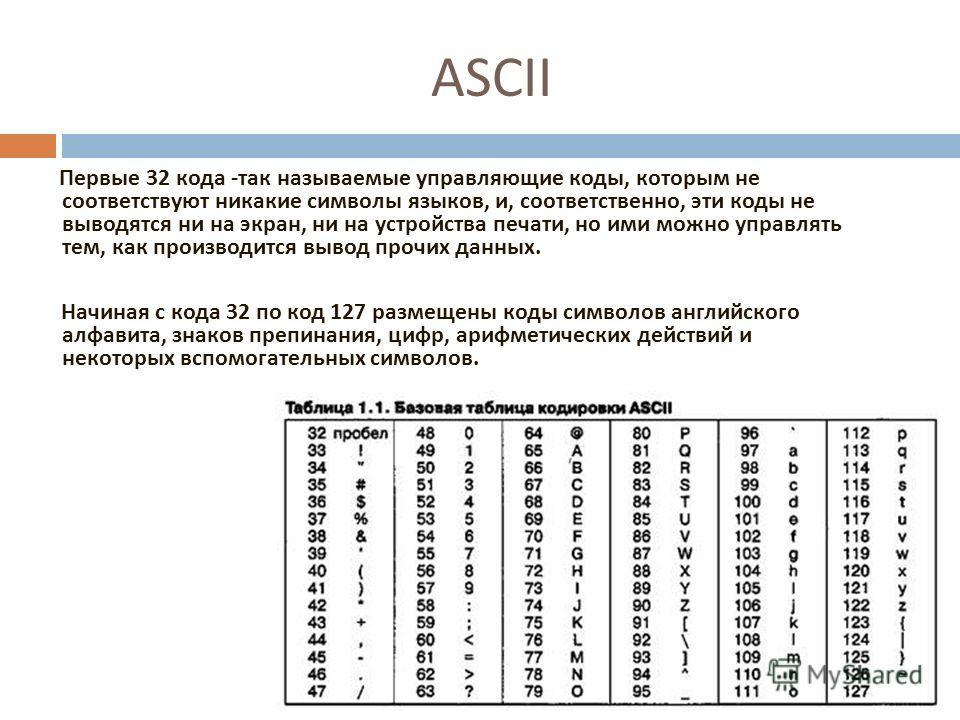ASCII Первые 32 кода - так называемые управляющие коды, которым не соответствуют никакие символы языков, и, соответственно, эти коды не выводятся ни на экран, ни на устройства печати, но ими можно управлять тем, как производится вывод прочих данных.