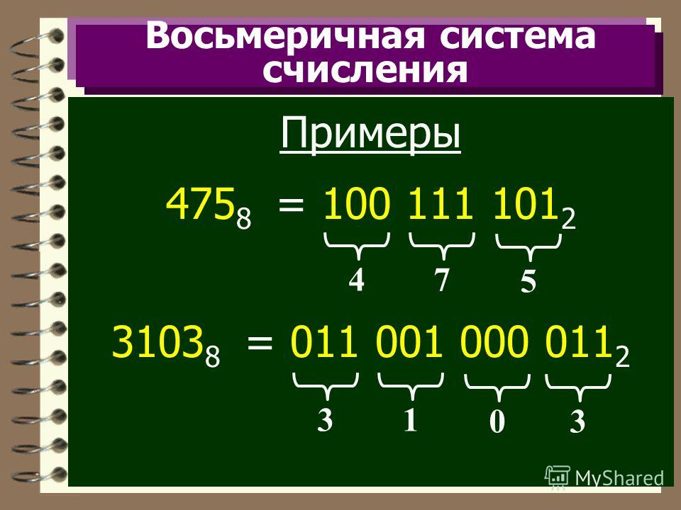 Восьмеричная система счисления Примеры 475 8 = 100 111 101 2 3103 8 = 011 001 000 011 2 47 5 31 03