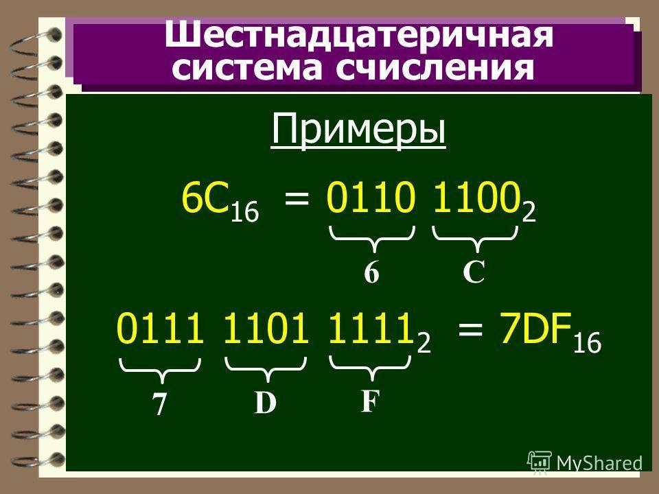 Шестнадцатеричная система счисления Примеры 6C 16 = 0110 1100 2 0111 1101 1111 2 = 7DF 16 6 C 7 D F