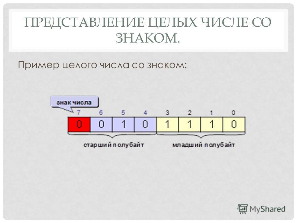 ПРЕДСТАВЛЕНИЕ ЦЕЛЫХ ЧИСЛЕ СО ЗНАКОМ. Пример целого числа со знаком: