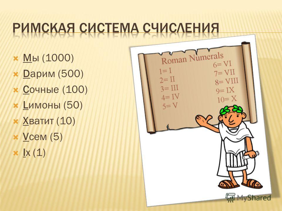 Мы (1000) Dарим (500) Сочные (100) Lимоны (50) Хватит (10) Vсем (5) Iх (1)
