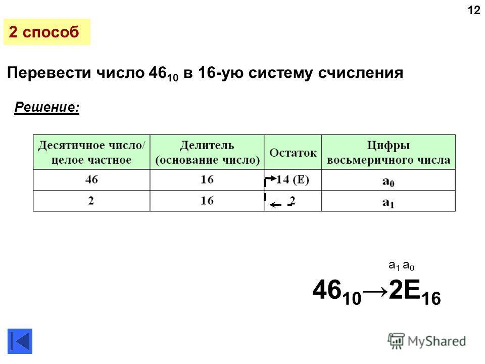 12 46 10 2E 16 Решение: 2 способ a 1 a 0 Перевести число 46 10 в 16-ую систему счисления