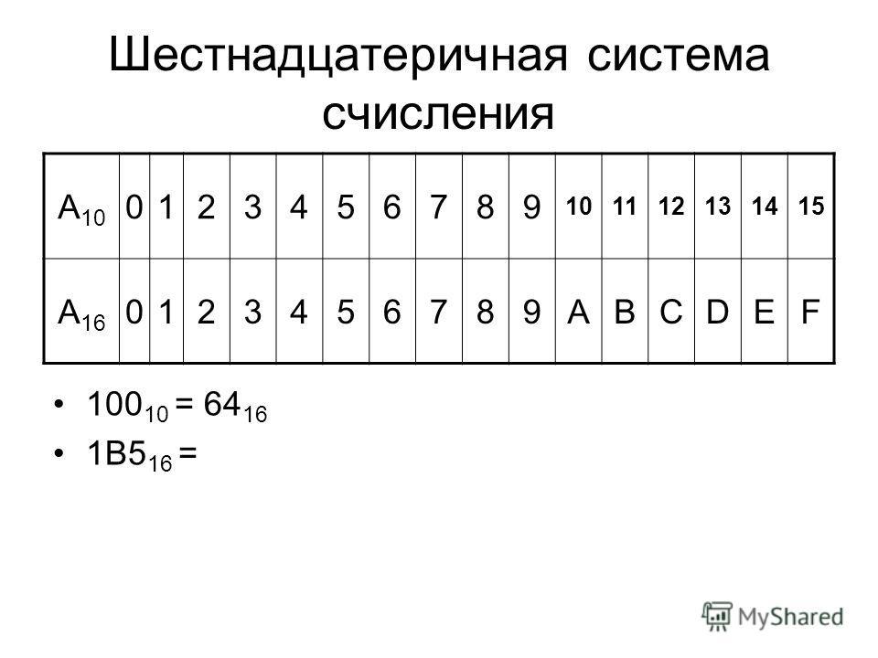 Шестнадцатеричная система счисления А 10 0123456789 101112131415 А 16 0123456789ABCDEF 100 10 = 64 16 1B5 16 =