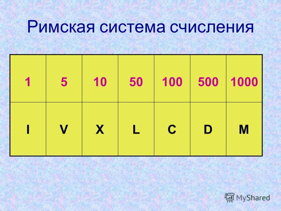Римская система счисления 1510501005001000 IVXLCDM