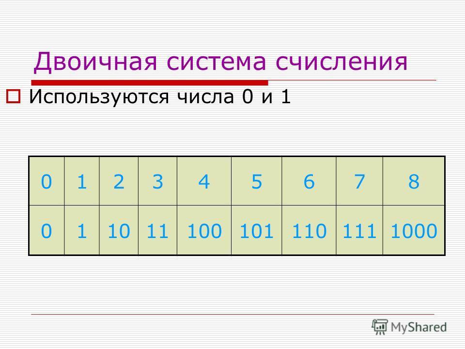 Двоичная система счисления Используются числа 0 и 1 012345678 0110111001011101111000