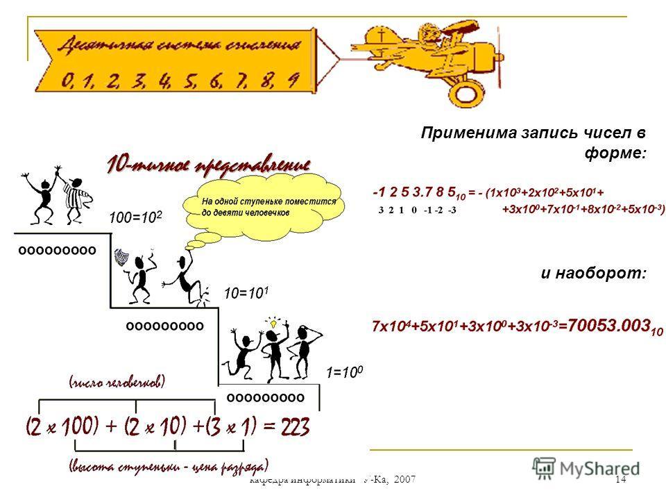 кафедра информатики У-Ка, 2007 13 Десятичная система счисления - наиболее известная. Эта система впервые появилась в Индии примерно в VI веке новой эры. Индийская нумерация использовала девять числовых символов и нуль для обозначения пустой позиции.