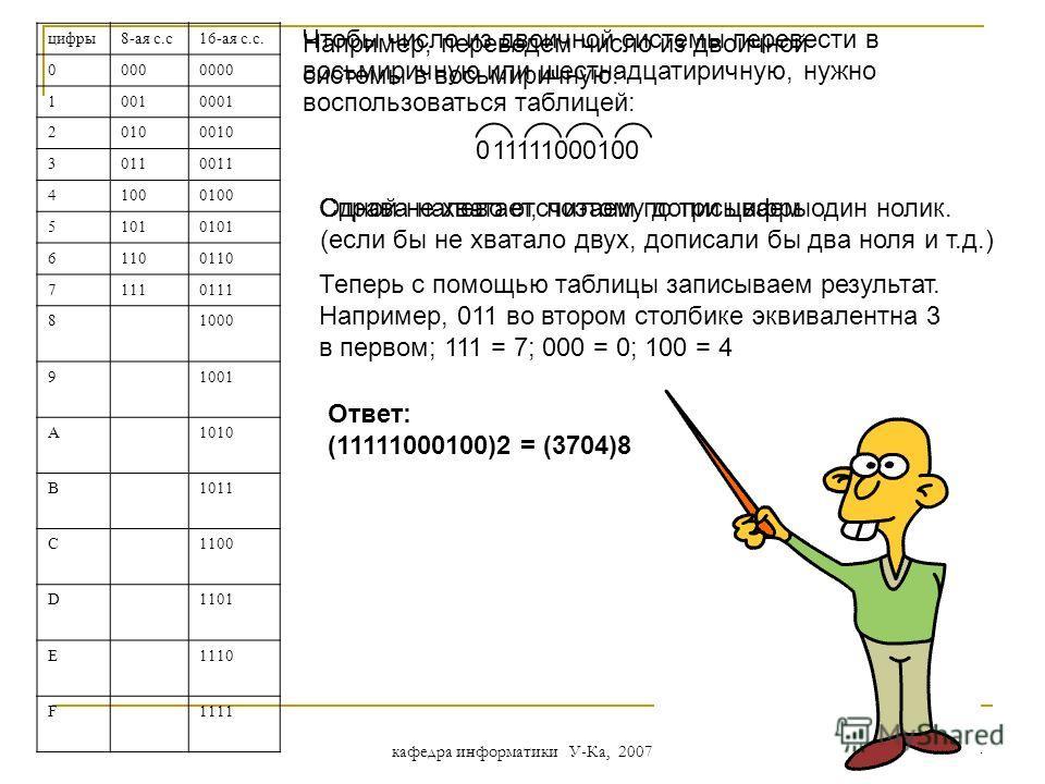 кафедра информатики У-Ка, 2007 33 Перевод двоичных чисел в восьмеричные и шестнадцатеричные Для перевода целого двоичного числа в восьмеричные (шестнадцатеричные) необходимо разбить его по 3 (4) цифры справа налево, недостающие знаки заменить нулями,