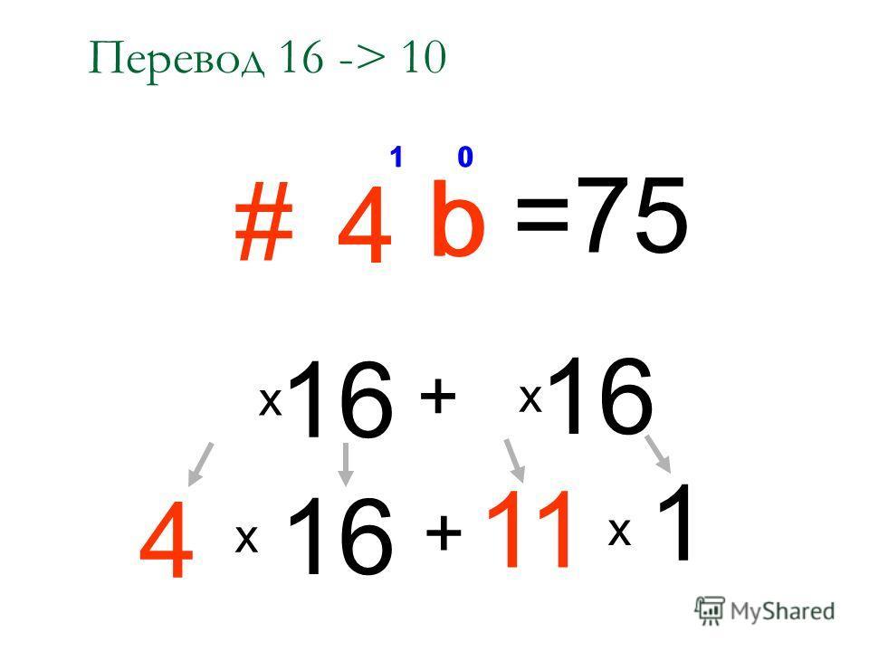 кафедра информатики У-Ка, 2007 35 111110001000 цифры 8-ая с.с 16-ая с.с. 00000000 10010001 20100010 30110011 41000100 51010101 61100110 71110111 81000 91001 A1010 B1011 C1100 D1101 E1110 F1111 Ту же самую операцию мы проделаем с числом, когда будем п