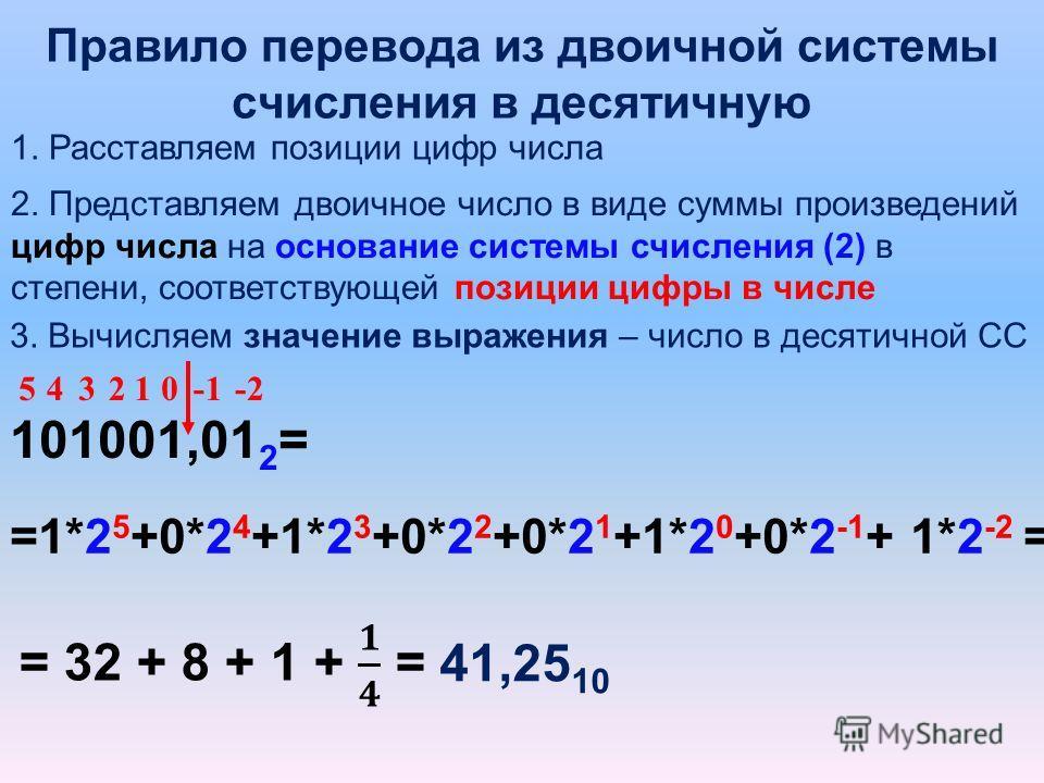 Правило перевода из двоичной системы счисления в десятичную 1. Расставляем позиции цифр числа 101001,01 2 = 012345-2 2. Представляем двоичное число в виде суммы произведений цифр числа на основание системы счисления (2) в степени, соответствующей поз