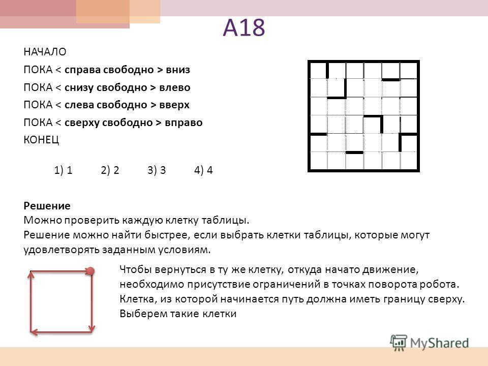 А 18 НАЧАЛО ПОКА вниз ПОКА влево ПОКА вверх ПОКА вправо КОНЕЦ 1) 1 2) 2 3) 3 4) 4 Решение Можно проверить каждую клетку таблицы. Решение можно найти быстрее, если выбрать клетки таблицы, которые могут удовлетворять заданным условиям. Чтобы вернуться