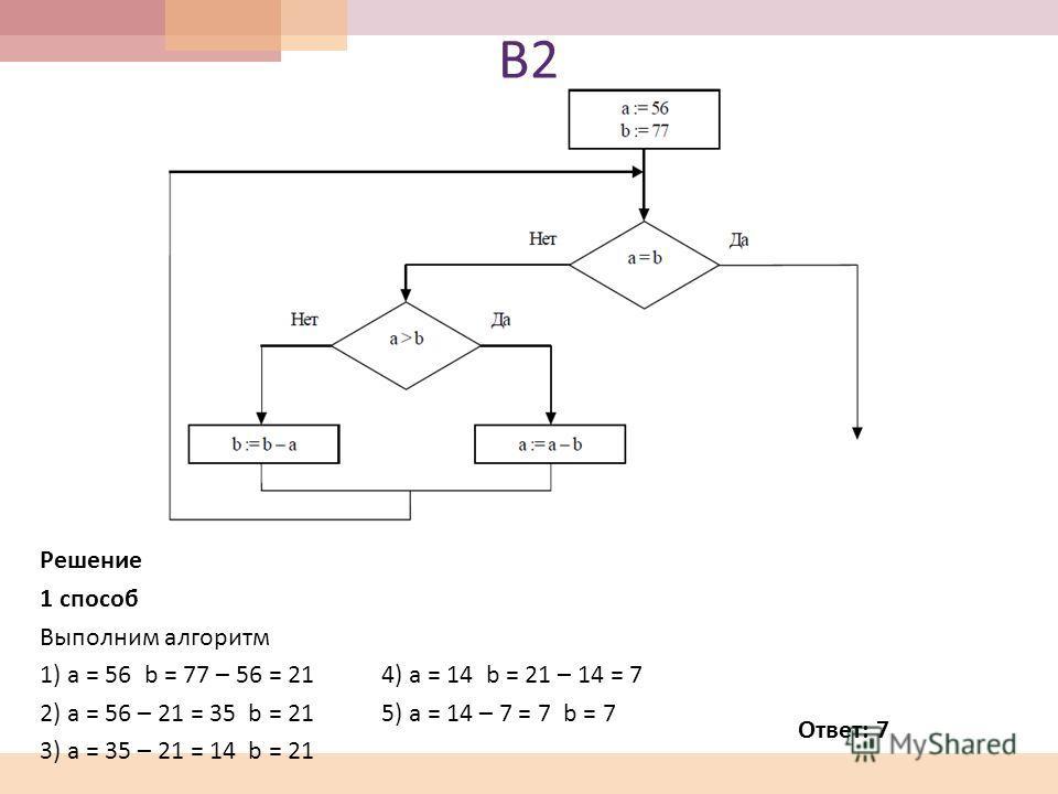 В2В2 Решение 1 способ Выполним алгоритм 1) a = 56 b = 77 – 56 = 21 2 ) a = 56 – 21 = 35 b = 21 3 ) a = 35 – 21 = 14 b = 21 4 ) a = 14 b = 21 – 14 = 7 5 ) a = 14 – 7 = 7 b = 7 Ответ: 7