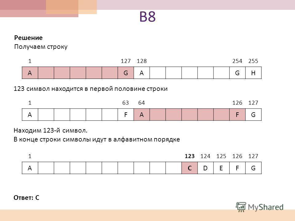 В8В8 Решение Получаем строку 1127128254255 AGAGH 123 символ находится в первой половине строки 16364126127 AFAFG Находим 123-й символ. В конце строки символы идут в алфавитном порядке 1123124125126127 ACDEFG Ответ: C
