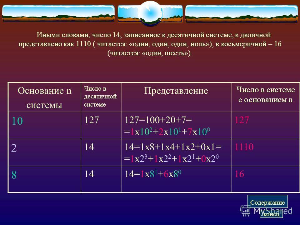 Иными словами, число 14, записанное в десятичной системе, в двоичной представлено как 1110 ( читается: «один, один, один, ноль»), в восьмеричной – 16 (читается: «один, шесть»). Основание n системы Число в десятичной системе Представление Число в сист
