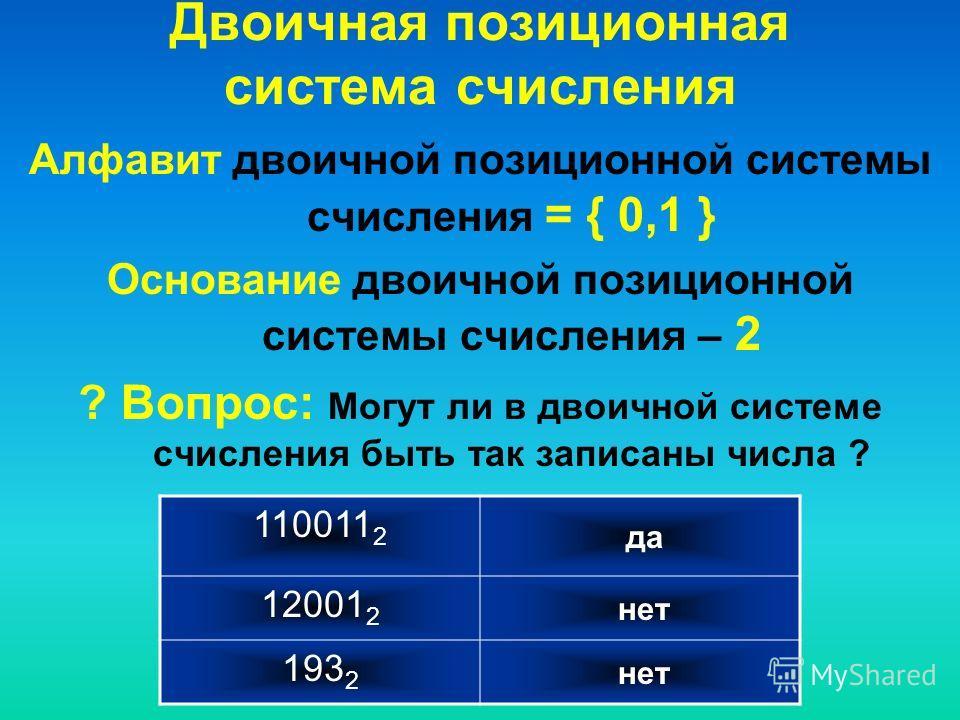 Двоичная позиционная система счисления Алфавит двоичной позиционной системы счисления = { 0,1 } Основание двоичной позиционной системы счисления – 2 ? Вопрос: Могут ли в двоичной системе счисления быть так записаны числа ? 110011 2 12001 2 193 2 да н