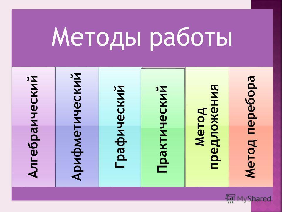 Методы работы Алгебраический Арифметический Графический Практический Метод предложения Метод перебора