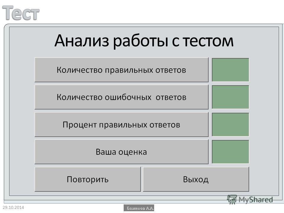 Анализ работы с тестом 29.10.2014