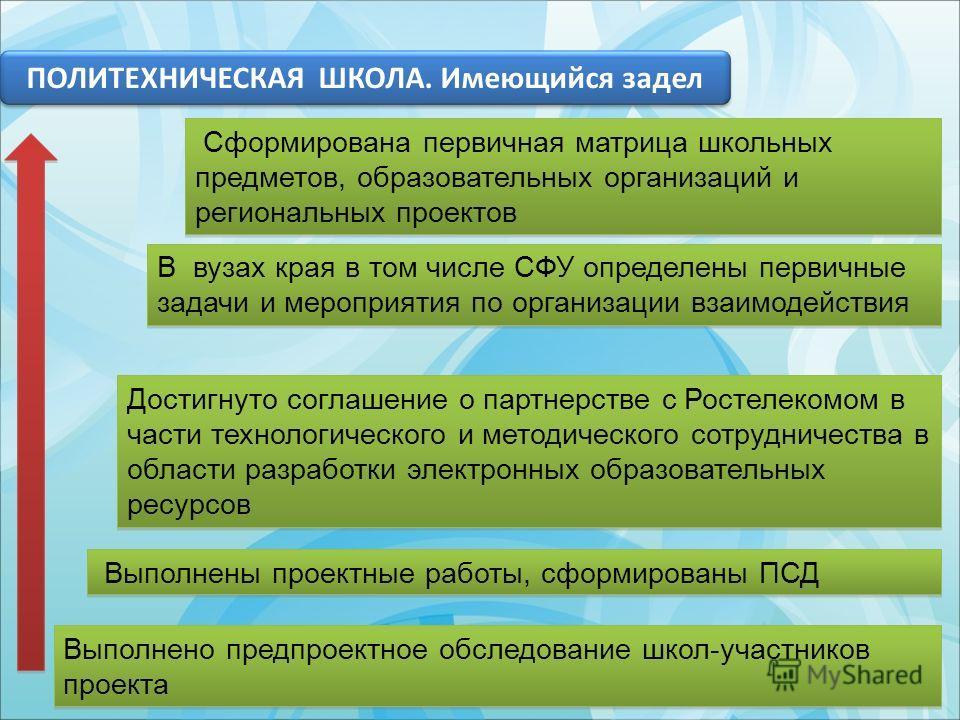 Выполнены проектные работы, сформированы ПСД Достигнуто соглашение о партнерстве с Ростелекомом в части технологического и методического сотрудничества в области разработки электронных образовательных ресурсов В вузах края в том числе СФУ определены