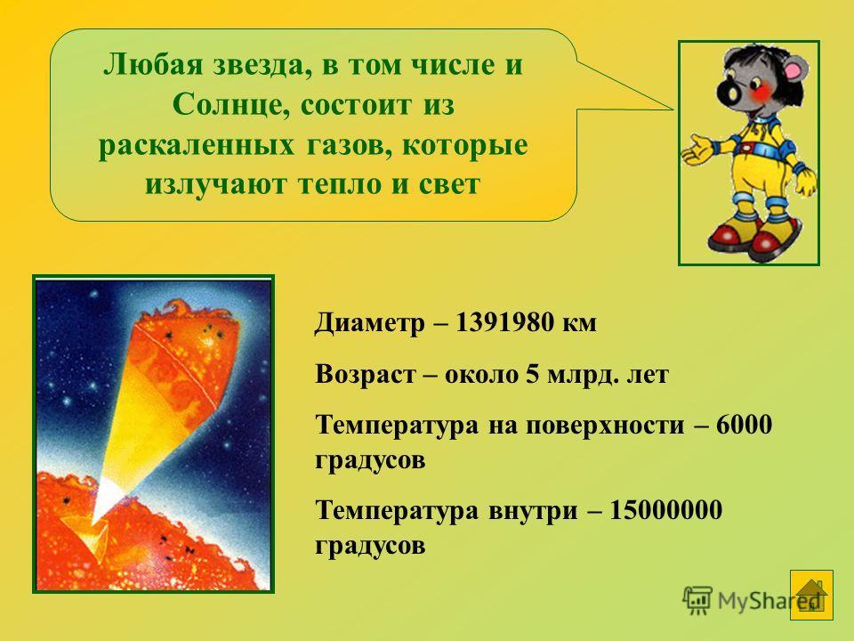 Любая звезда, в том числе и Солнце, состоит из раскаленных газов, которые излучают тепло и свет Диаметр – 1391980 км Возраст – около 5 млрд. лет Температура на поверхности – 6000 градусов Температура внутри – 15000000 градусов