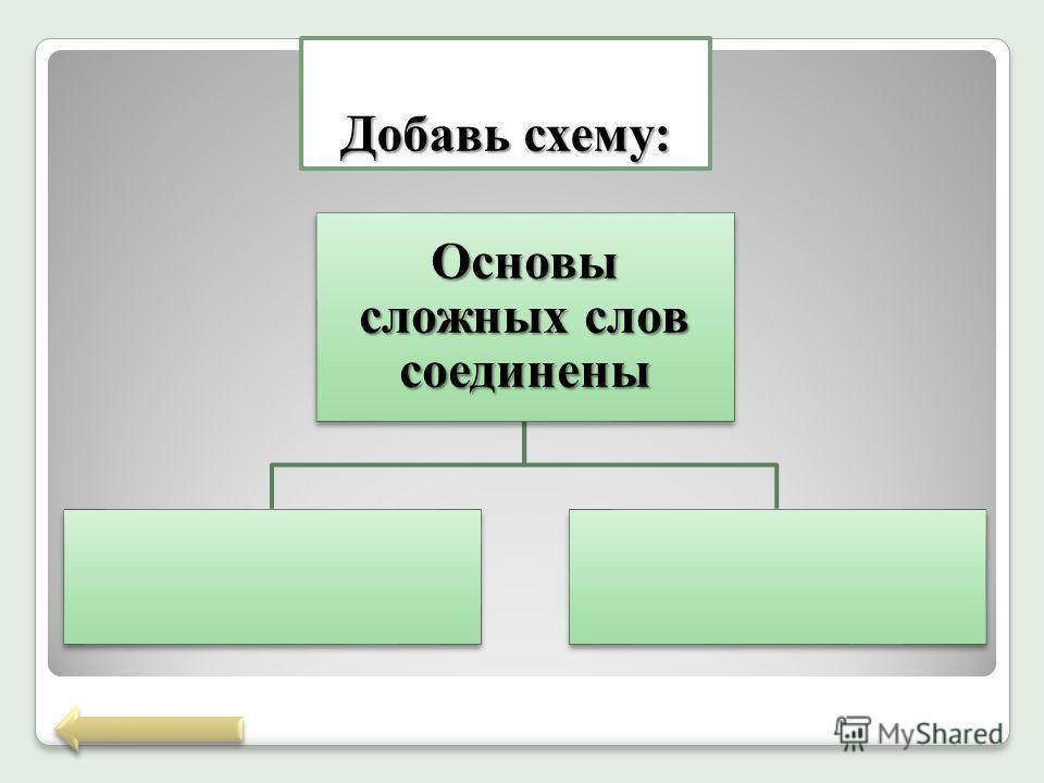 Добавь схему: Основы сложных слов соединены