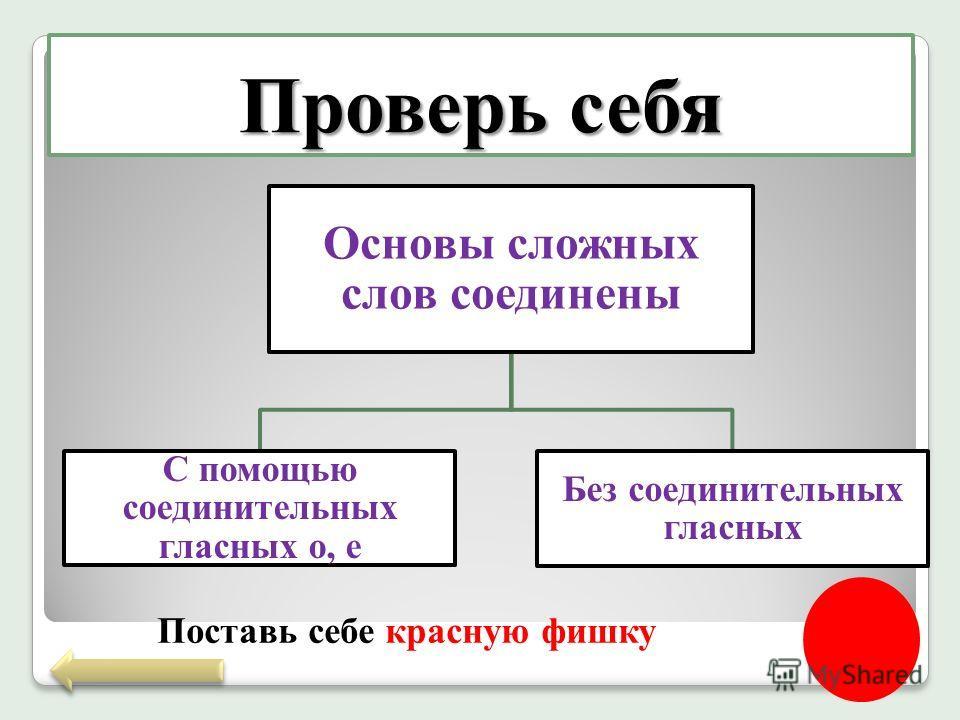 Проверь себя Основы сложных слов соединены С помощью соединительных гласных о, е Без соединительных гласных Поставь себе красную фишку