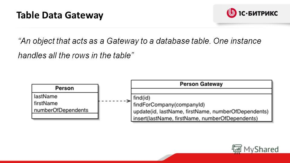 Table Data Gateway An object that acts as a Gateway to a database table. One instance handles all the rows in the table