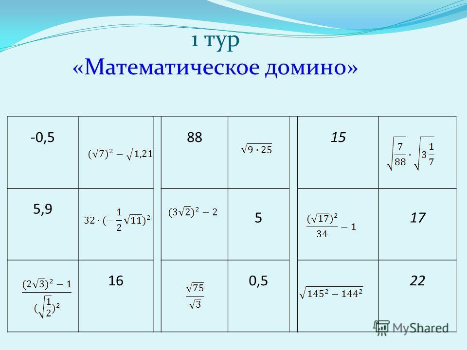 -0,58815 5,9 517 160,522 1 тур «Математическое домино»