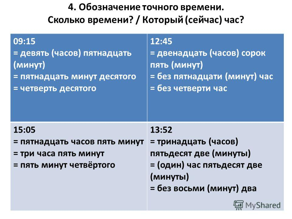 4. Обозначение точного времени. Сколько времени? / Который (сейчас) час? 09:15 = девять (часов) пятнадцать (минут) = пятнадцать минут десятого = четверть десятого 12:45 = двенадцать (часов) сорок пять (минут) = без пятнадцати (минут) час = без четвер