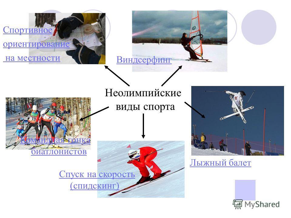 Неолимпийские виды спорта Спортивное ориентирование на местности Виндсерфинг Команудная гонка биатлонистов Спуск на скорость (спидскинг) Лыжный балет