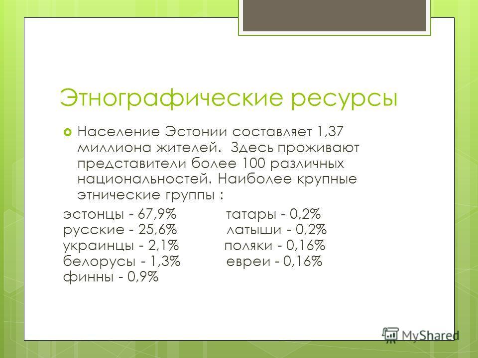 Этнографические ресурсы Население Эстонии составляет 1,37 миллиона жителей. Здесь проживают представители более 100 различных национальностей. Наиболее крупные этнические группы : эстонцы - 67,9% татары - 0,2% русские - 25,6% латыши - 0,2% украинцы -