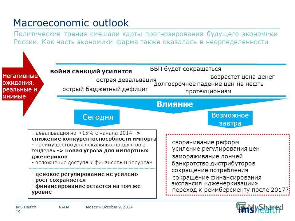 Политические трения смешали карты прогнозирования будущего экономики России. Как часть экономики форма также оказалась в неорпеделенности Macroeconomic outlook война санкций усилится острая девальвация Негативные ожидания, реальные и мнимые протекцио