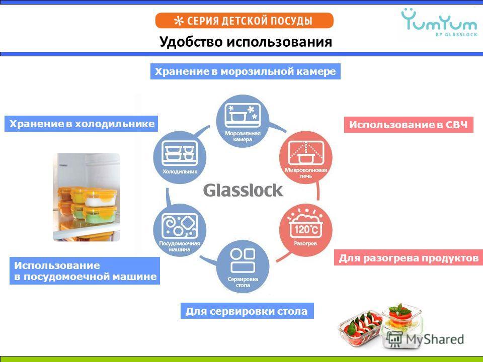Удобство использования Хранение в морозильной камере Использование в СВЧ Для сервировки стола Для разогрева продуктов Хранение в холодильнике Использование в посудомоечной машине